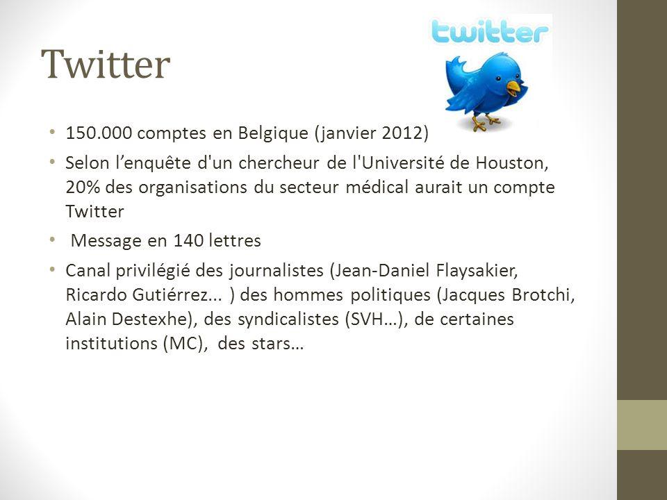 Twitter 150.000 comptes en Belgique (janvier 2012)