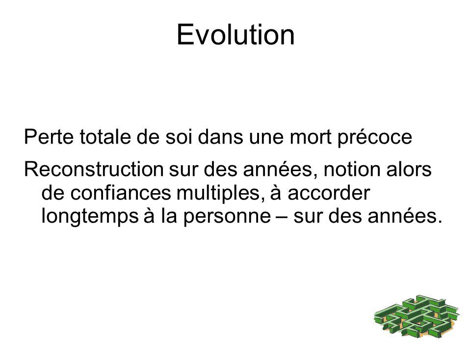 Evolution Perte totale de soi dans une mort précoce