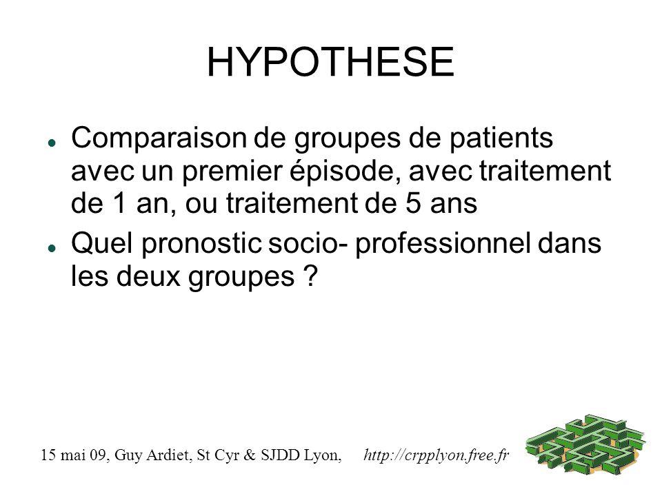 HYPOTHESE Comparaison de groupes de patients avec un premier épisode, avec traitement de 1 an, ou traitement de 5 ans.