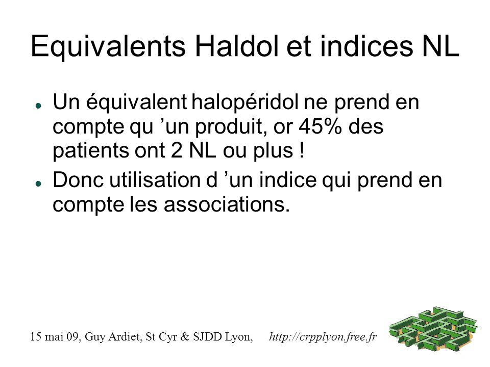 Equivalents Haldol et indices NL