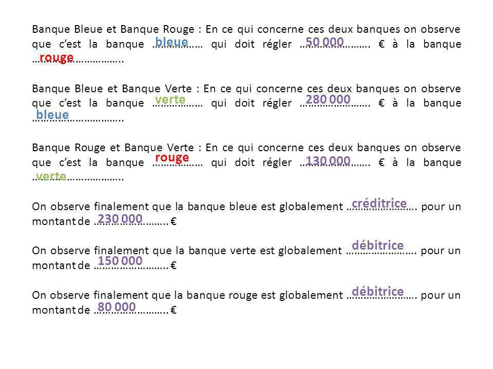 bleue 50 000 rouge verte 280 000 bleue rouge 130 000 verte créditrice