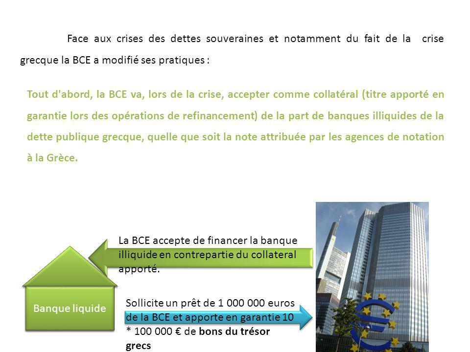 Face aux crises des dettes souveraines et notamment du fait de la crise grecque la BCE a modifié ses pratiques :
