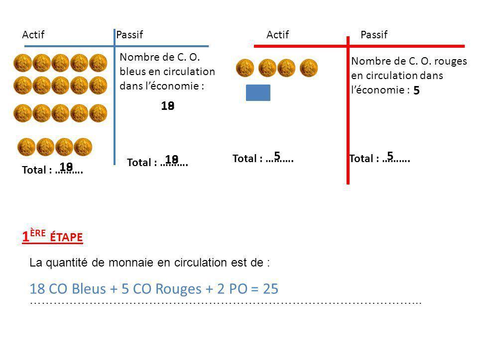 18 CO Bleus + 5 CO Rouges + 2 PO = 25