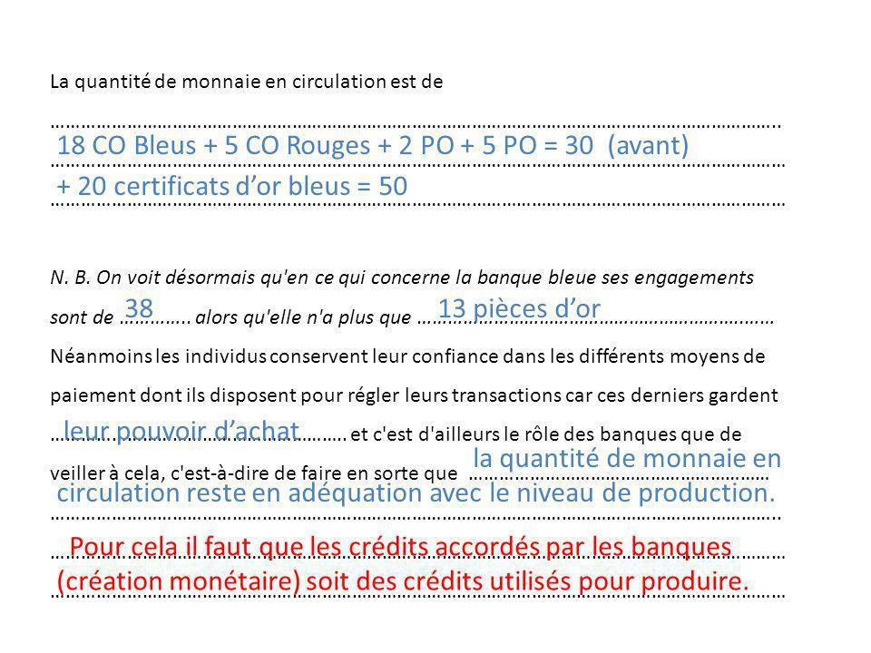 18 CO Bleus + 5 CO Rouges + 2 PO + 5 PO = 30 (avant)