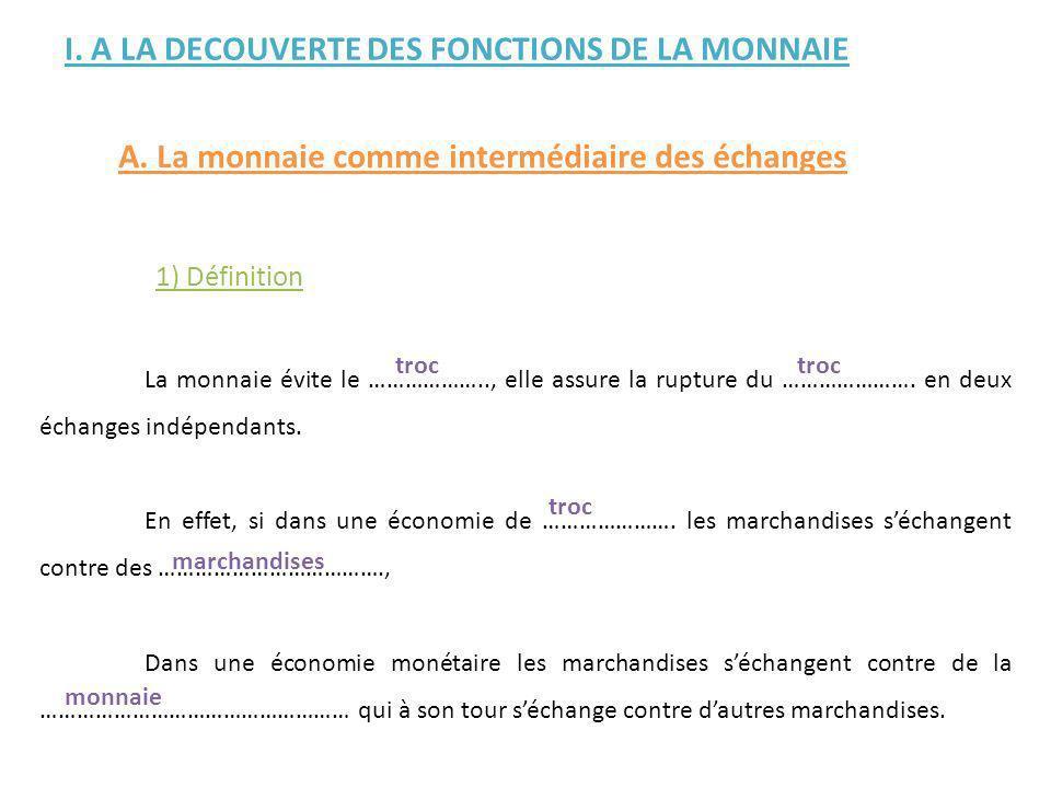 I. A LA DECOUVERTE DES FONCTIONS DE LA MONNAIE