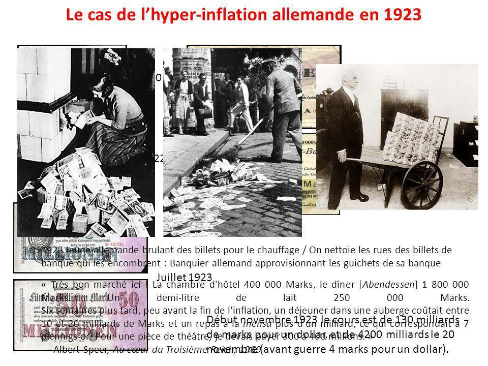 Le cas de l'hyper-inflation allemande en 1923