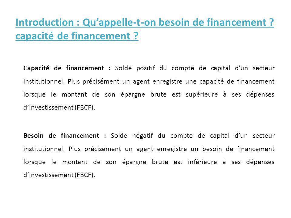 Introduction : Qu'appelle-t-on besoin de financement capacité de financement