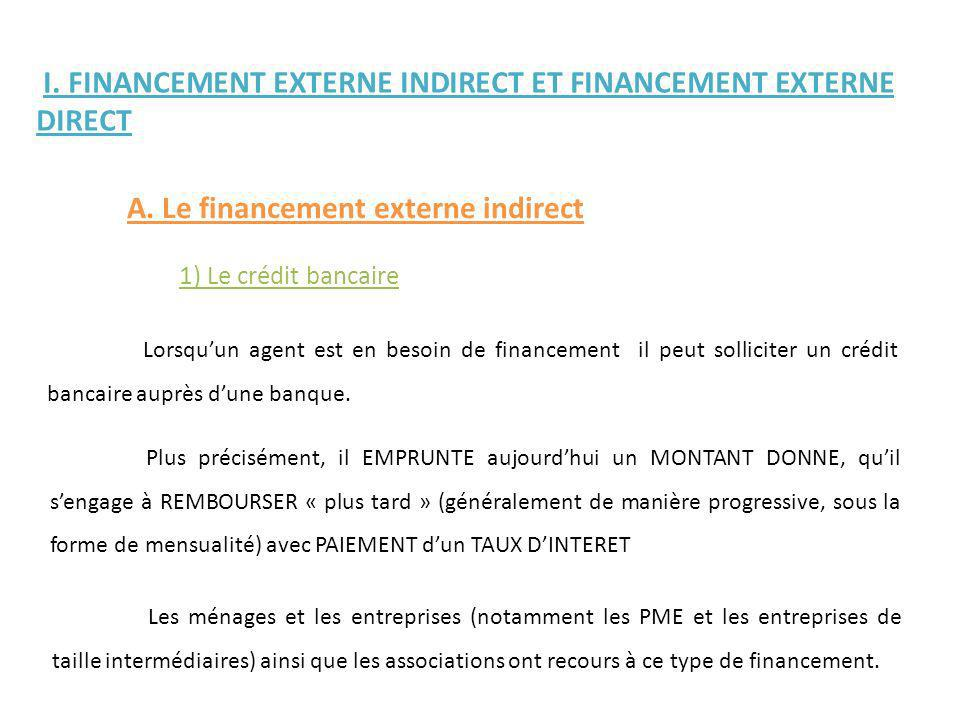 I. FINANCEMENT EXTERNE INDIRECT ET FINANCEMENT EXTERNE DIRECT