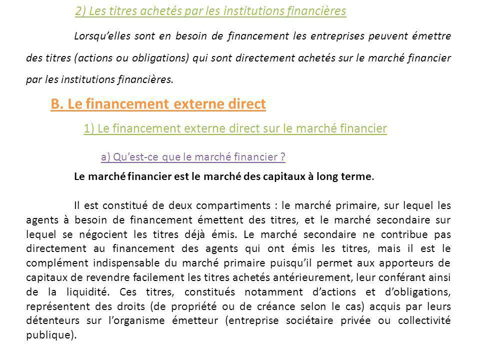 B. Le financement externe direct