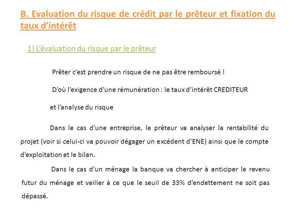 B. Evaluation du risque de crédit par le prêteur et fixation du taux d'intérêt