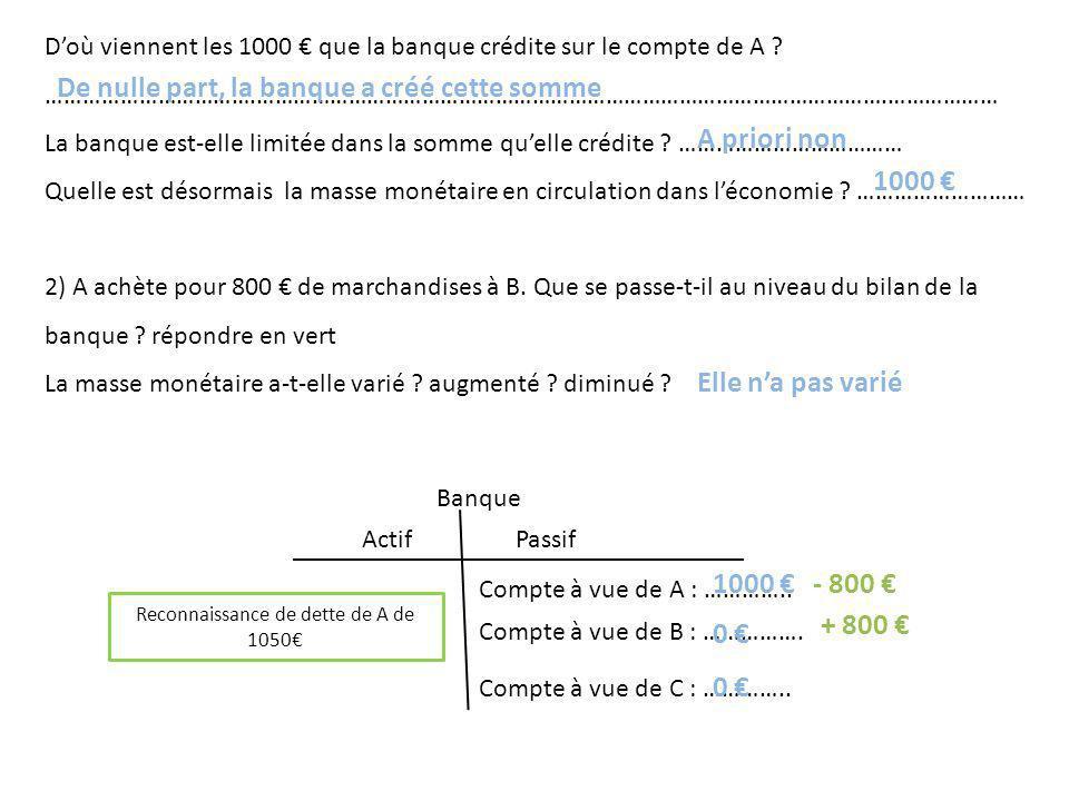 Reconnaissance de dette de A de 1050€