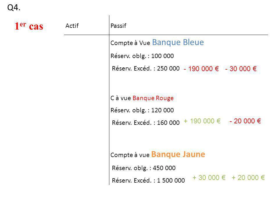 1er cas Q4. Actif Passif Compte à Vue Banque Bleue