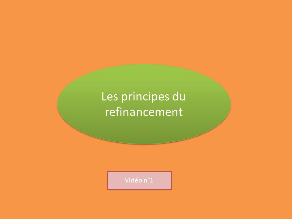 Les principes du refinancement