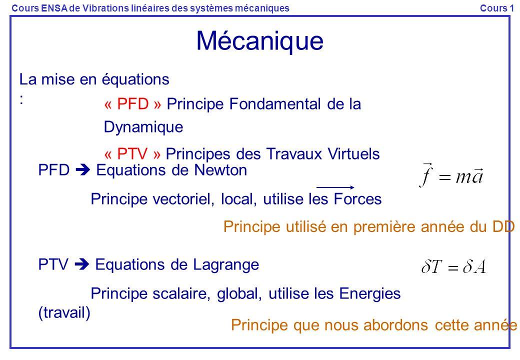 Mécanique La mise en équations :