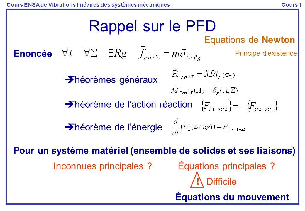 Rappel sur le PFD Equations de Newton Enoncée Théorèmes généraux
