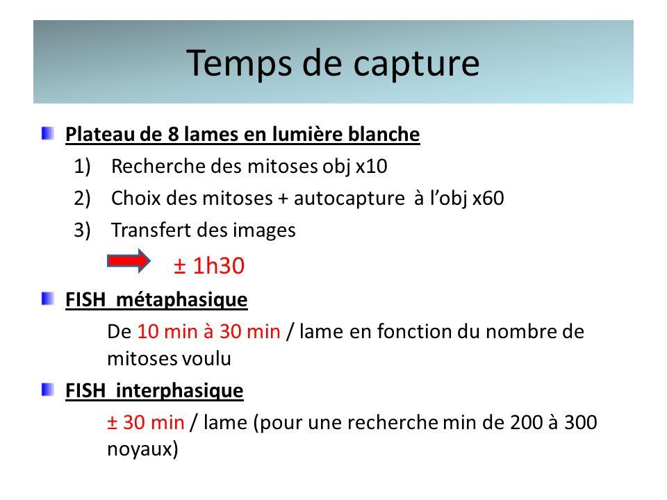 Temps de capture Plateau de 8 lames en lumière blanche