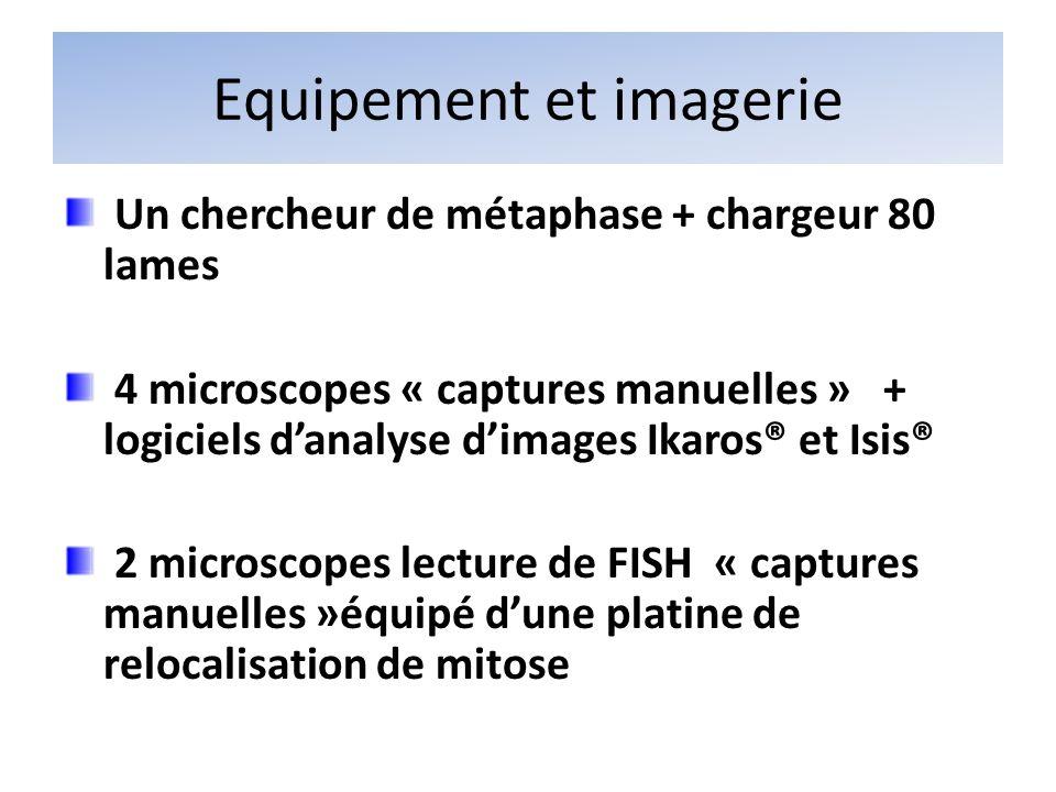 Equipement et imagerie