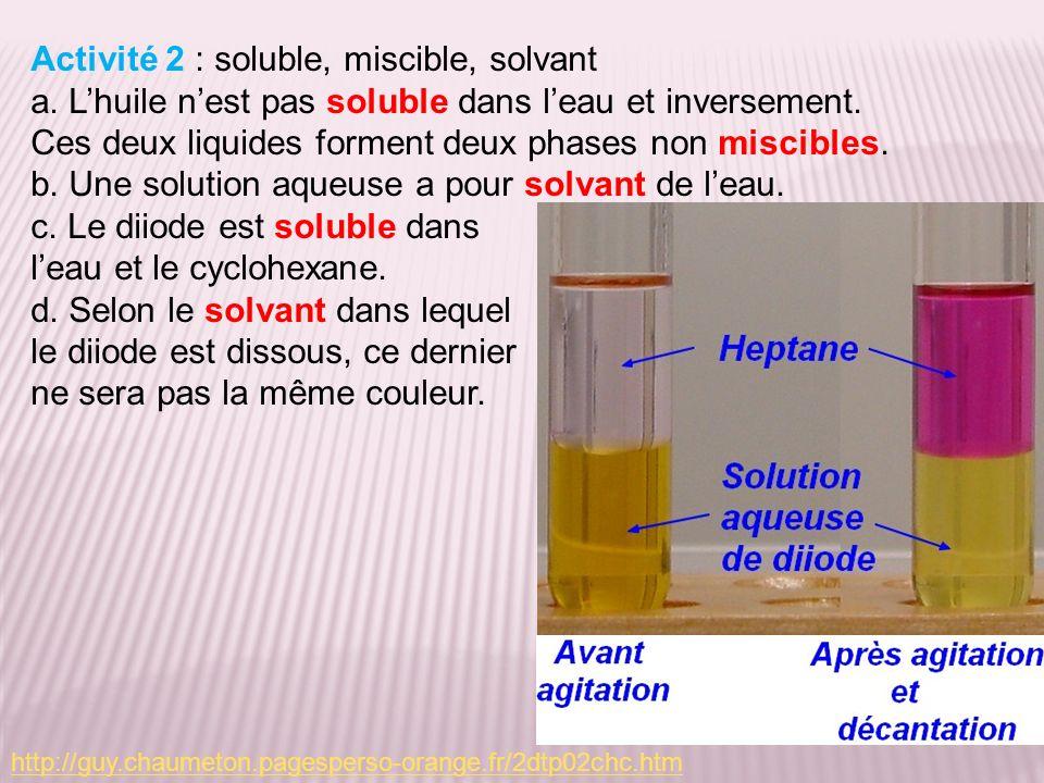 Activité 2 : soluble, miscible, solvant