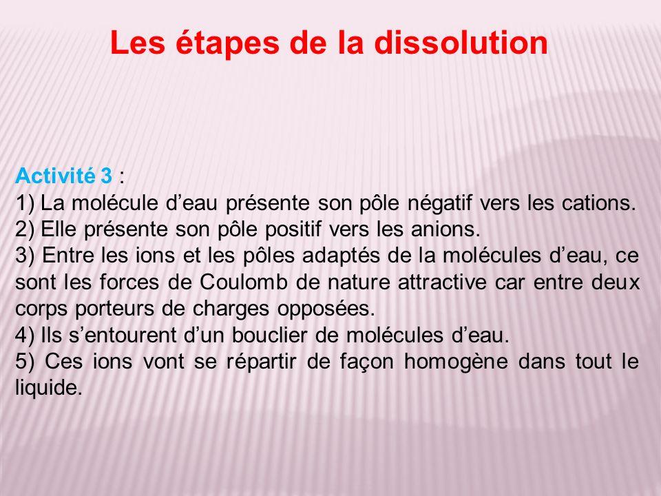 Les étapes de la dissolution