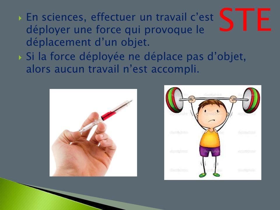 En sciences, effectuer un travail c'est déployer une force qui provoque le déplacement d'un objet.