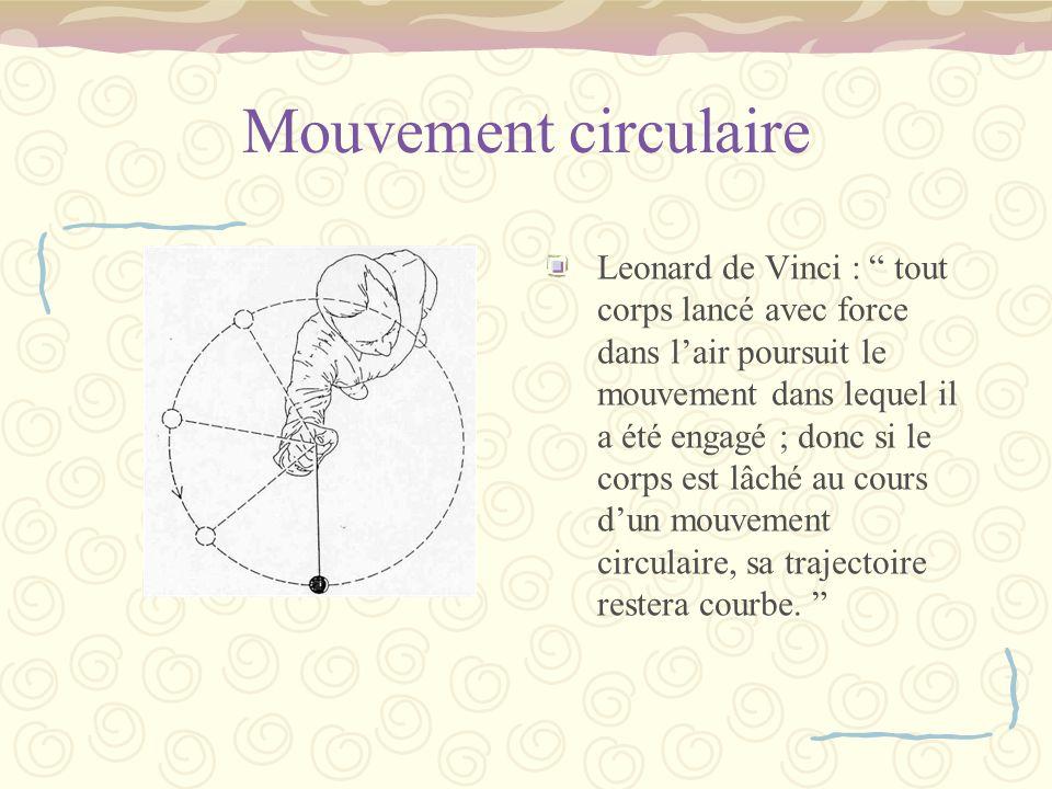Mouvement circulaire