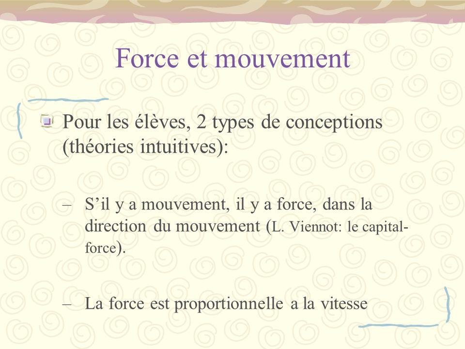 Force et mouvement Pour les élèves, 2 types de conceptions (théories intuitives):