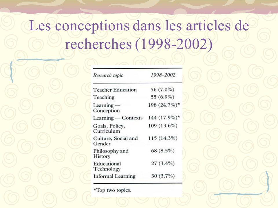 Les conceptions dans les articles de recherches (1998-2002)