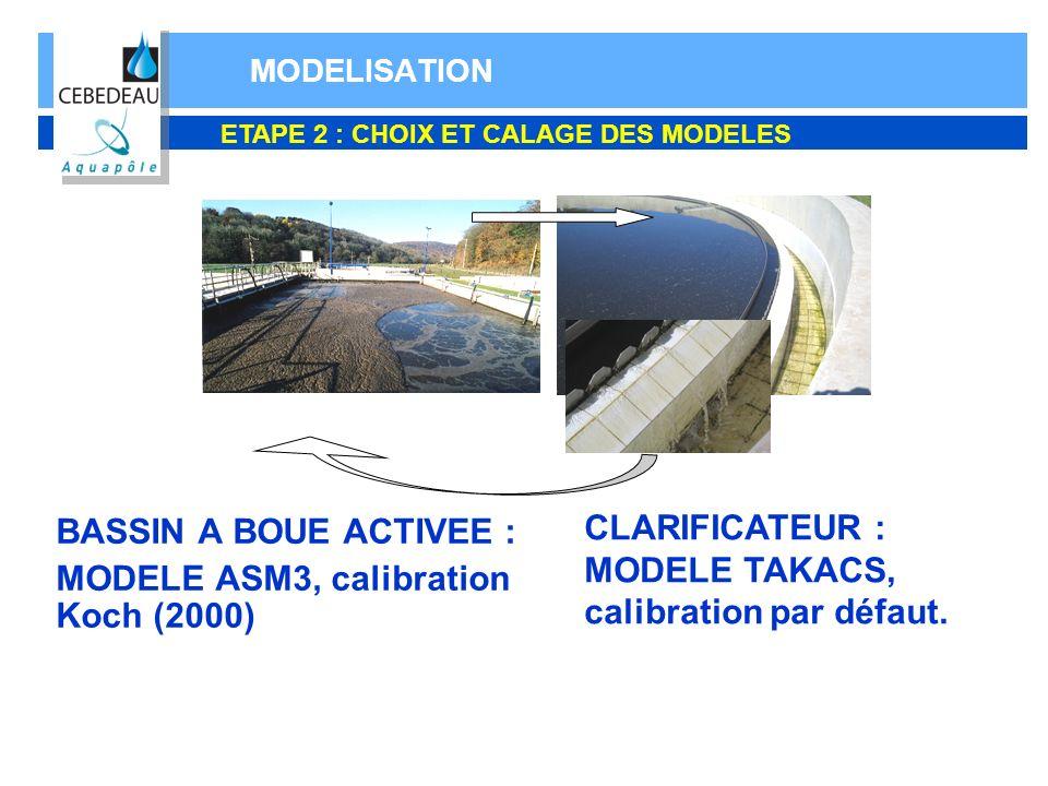 CLARIFICATEUR : MODELE TAKACS, calibration par défaut.