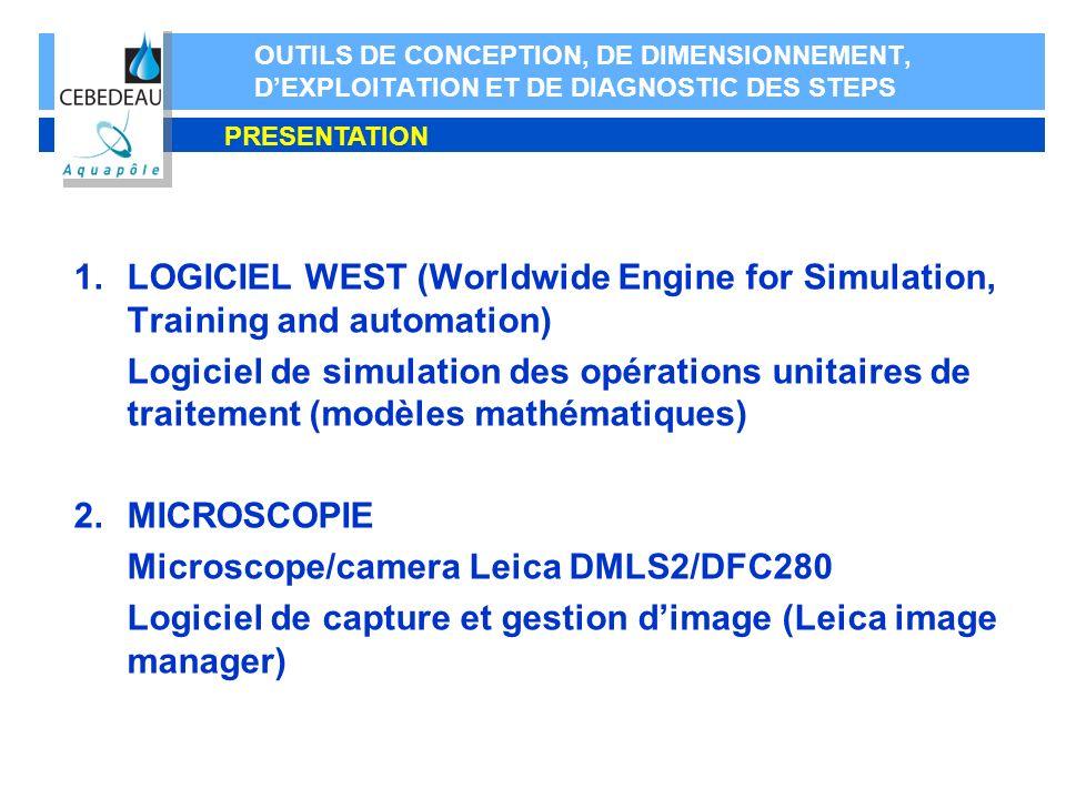 Microscope/camera Leica DMLS2/DFC280