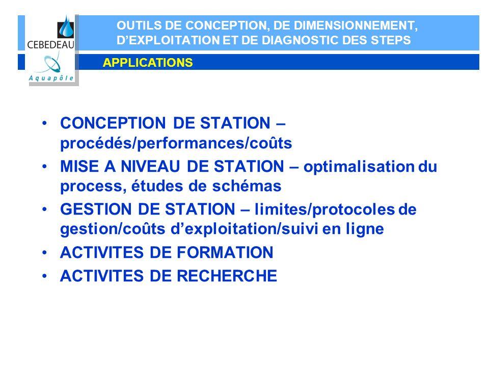 CONCEPTION DE STATION – procédés/performances/coûts