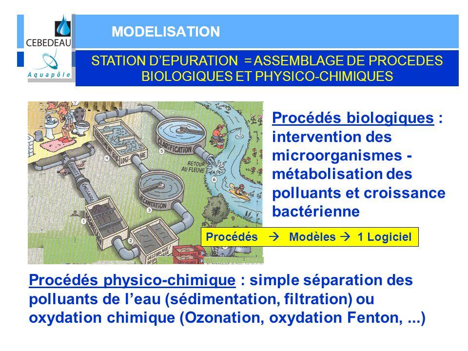 MODELISATION STATION D'EPURATION = ASSEMBLAGE DE PROCEDES BIOLOGIQUES ET PHYSICO-CHIMIQUES.