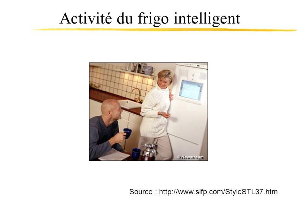 Activité du frigo intelligent