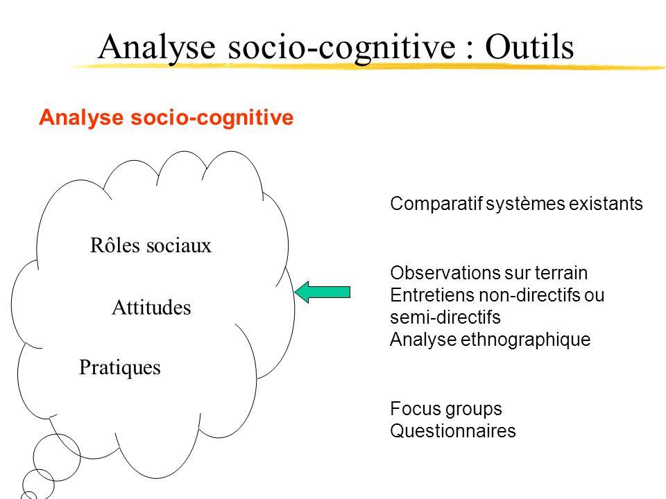 Analyse socio-cognitive : Outils
