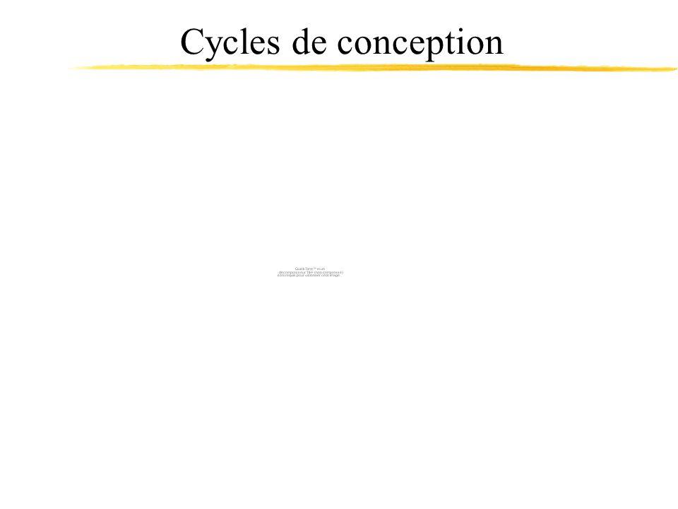 Cycles de conception 1. Modèle en cascade