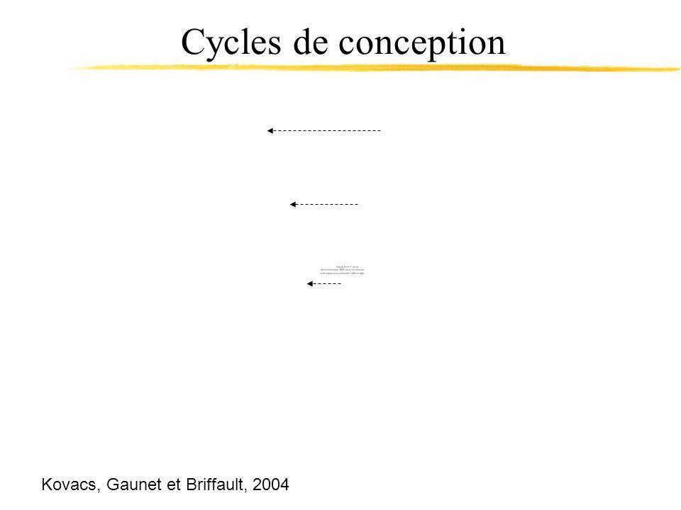 Cycles de conception Kovacs, Gaunet et Briffault, 2004