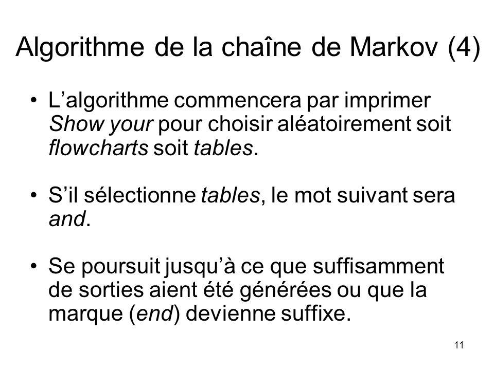 Algorithme de la chaîne de Markov (4)