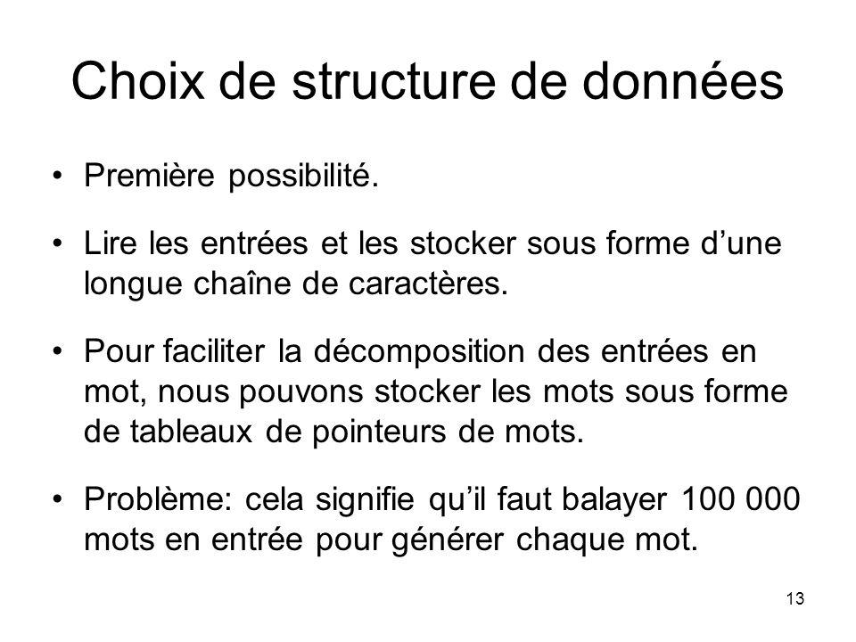 Choix de structure de données
