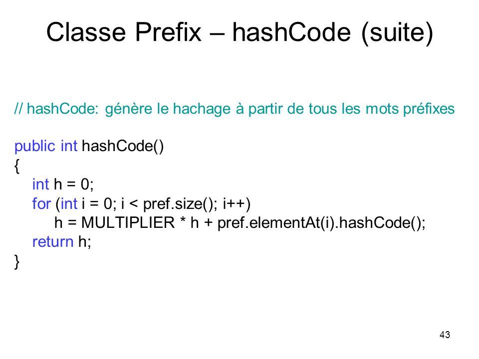 Classe Prefix – hashCode (suite)