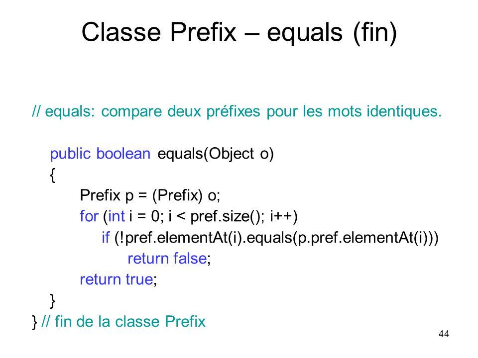 Classe Prefix – equals (fin)