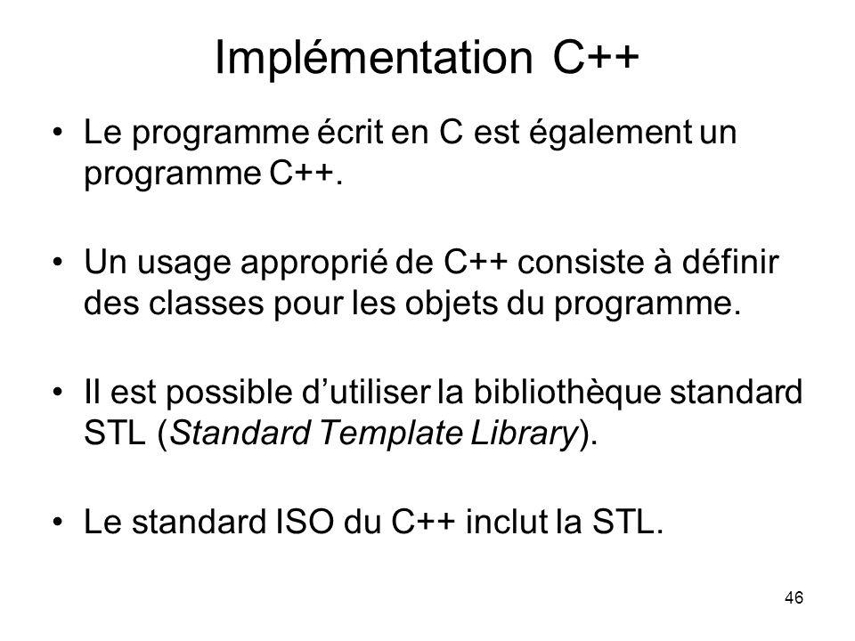 Implémentation C++ Le programme écrit en C est également un programme C++.