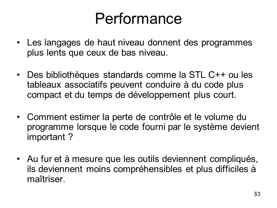 Performance Les langages de haut niveau donnent des programmes plus lents que ceux de bas niveau.