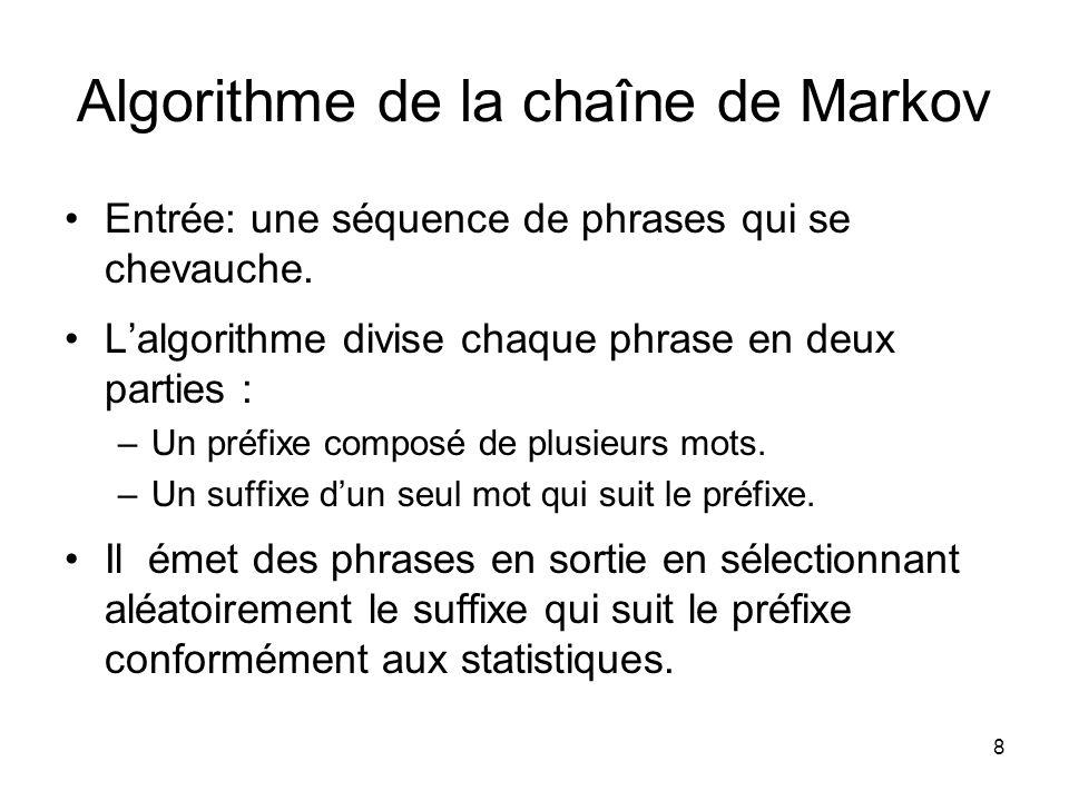 Algorithme de la chaîne de Markov