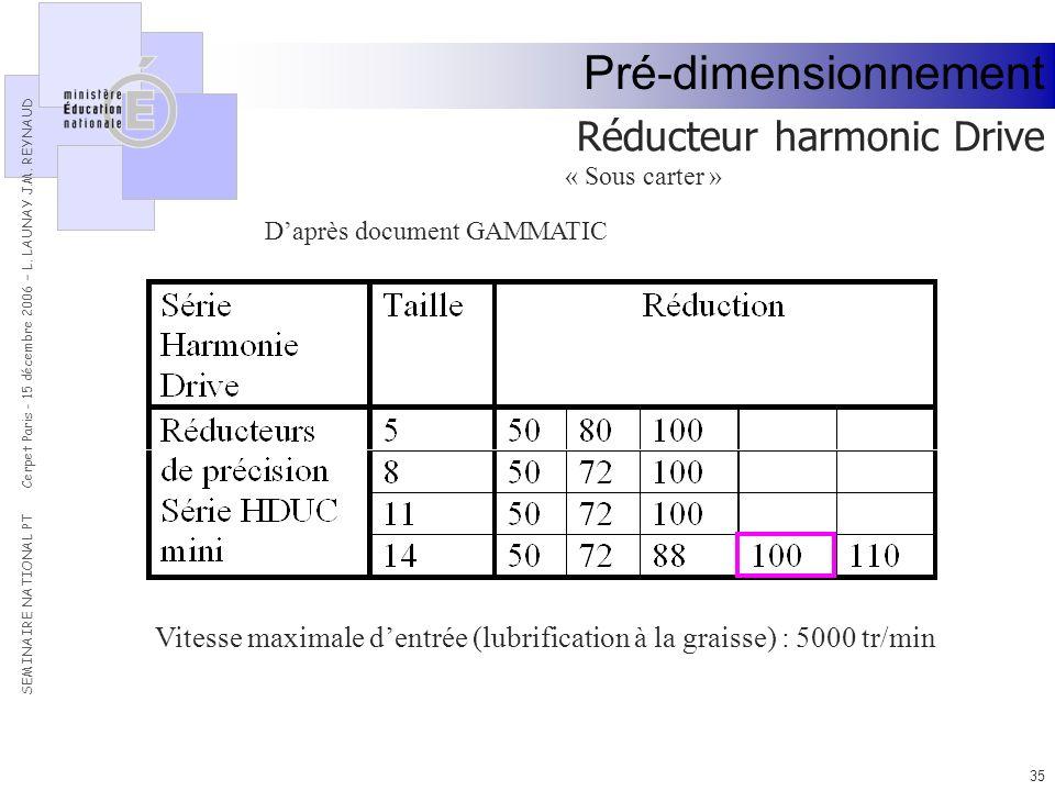 Pré-dimensionnement Réducteur harmonic Drive