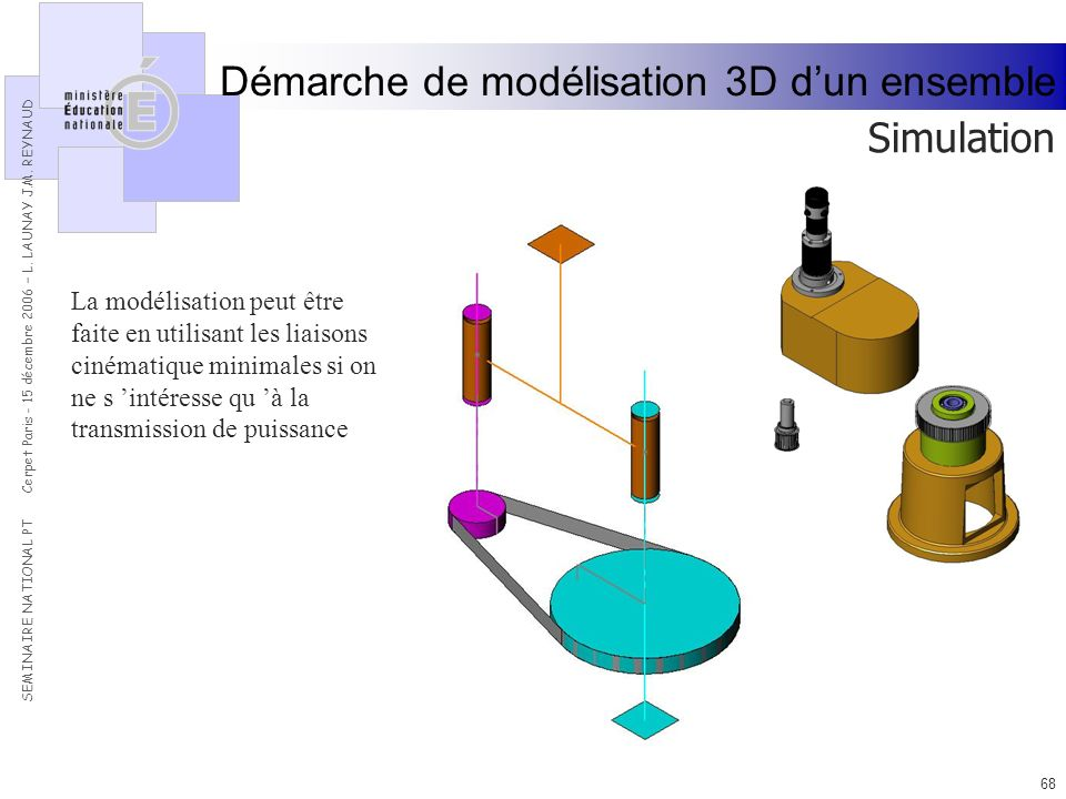 Démarche de modélisation 3D d'un ensemble Simulation