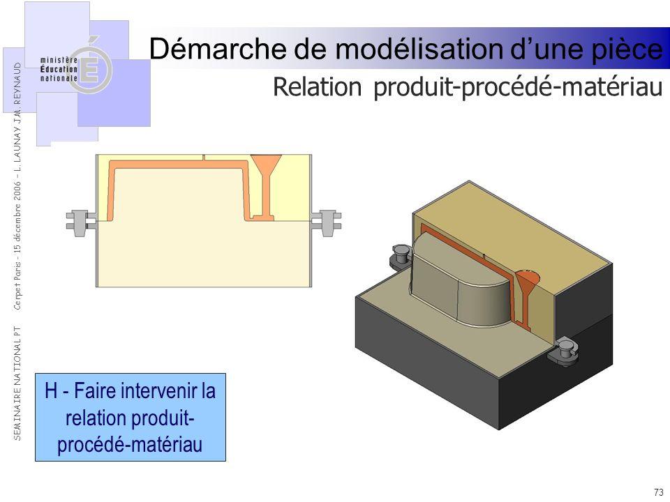 H - Faire intervenir la relation produit-procédé-matériau