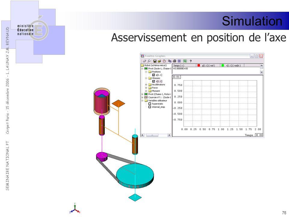 Simulation Asservissement en position de l'axe