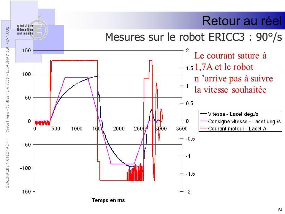 Retour au réel Mesures sur le robot ERICC3 : 90°/s