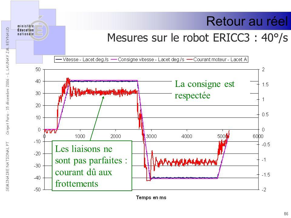 Retour au réel Mesures sur le robot ERICC3 : 40°/s