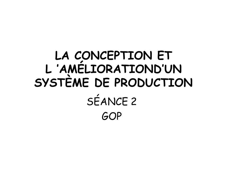 LA CONCEPTION ET L 'AMÉLIORATIOND'UN SYSTÈME DE PRODUCTION