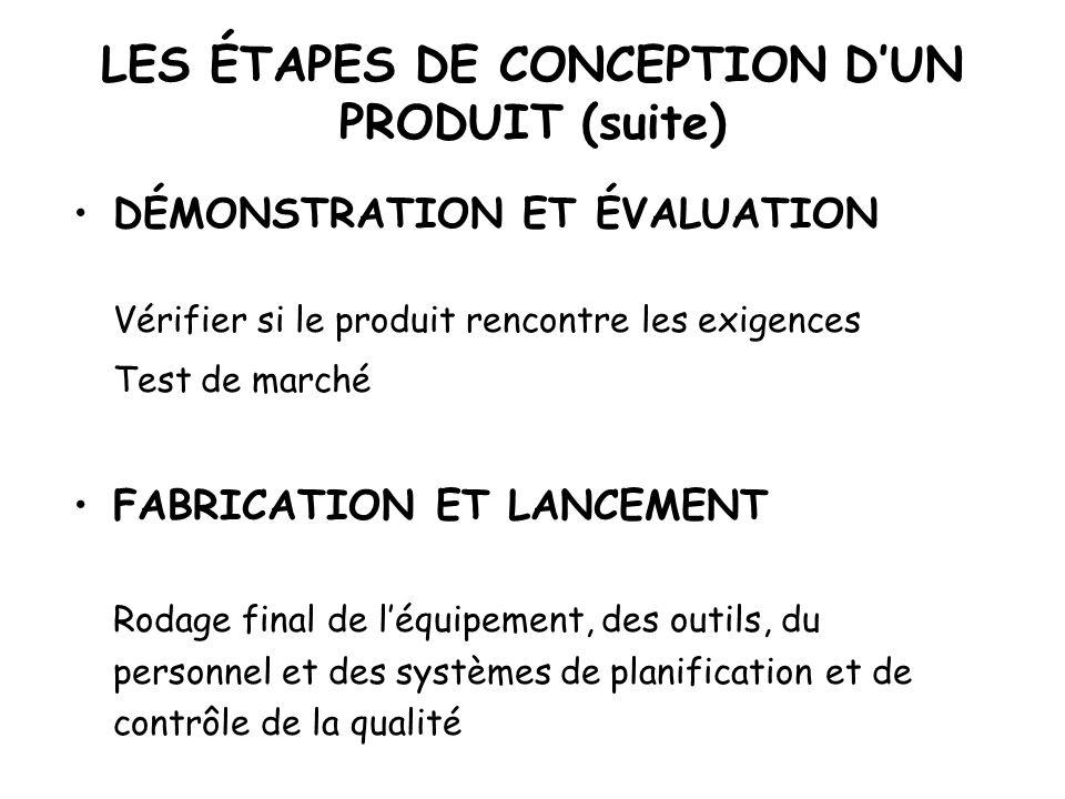 LES ÉTAPES DE CONCEPTION D'UN PRODUIT (suite)